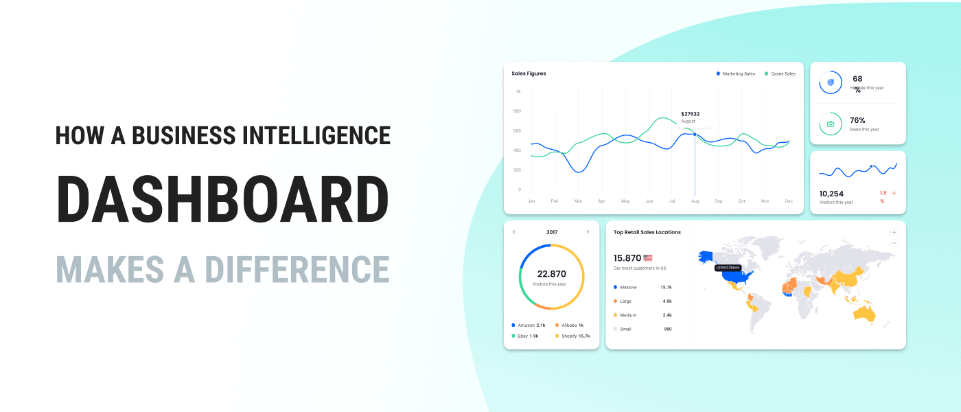 Business intelligence dashboard Brought to you by WANDR Studio, Los Angeles' Leading UX Design Firm
