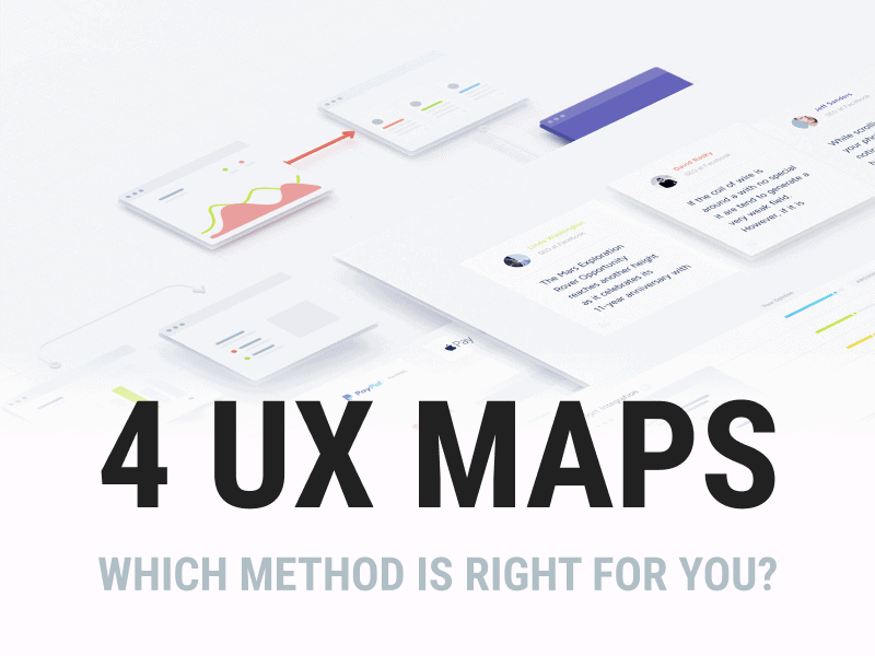 UX Maps example provided to you by WANDR – experts in product strategy and ranked #1 UX Agency in Los Angeles