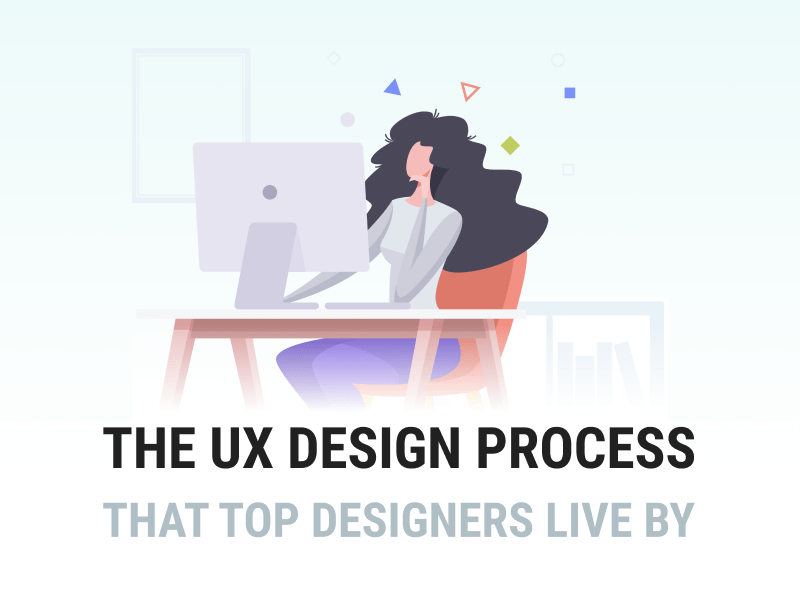 UX Design Process provided to you by our UX designers at WANDR, top leading UX design agency in Los Angeles