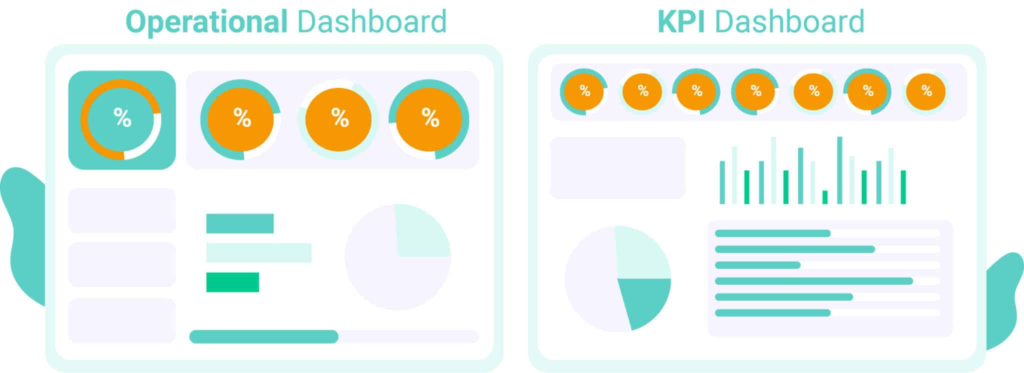 selecting the right type of dashboard is an essential step of dashboard design principles provided by a remote team of expert designers - WANDR Studio, the best UX Design Firm in LA