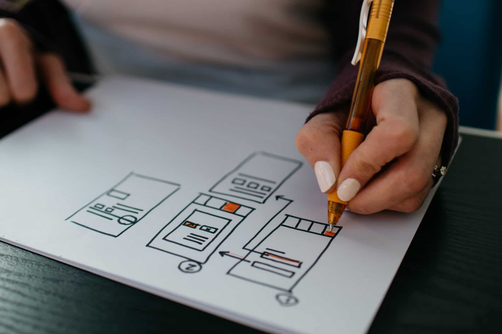 UX architect can help get the digital presence of a business off the ground brought to you by WANDR Studio, leading Product Design and UX Design Firm in LA and SF