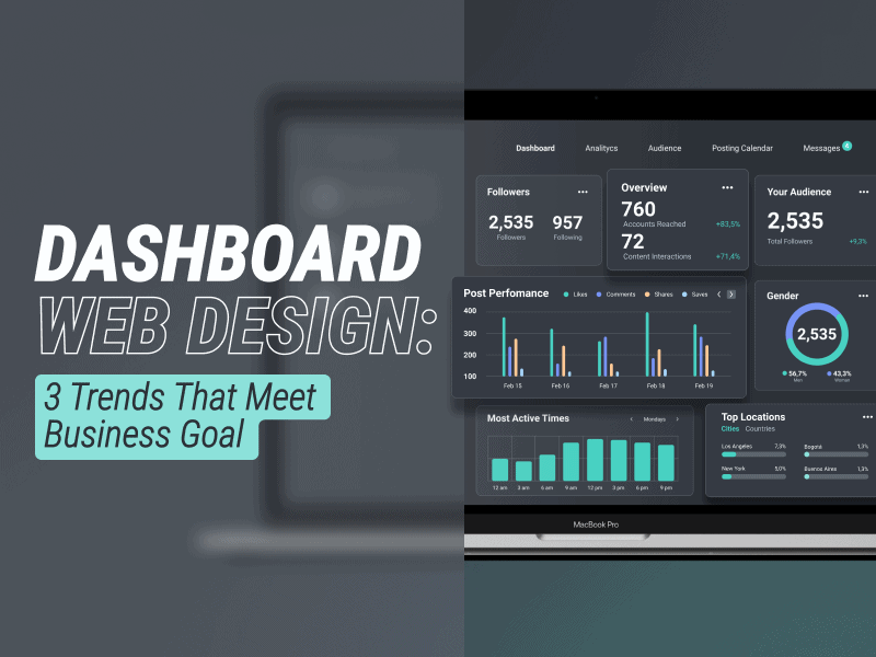 Dashboard Web Design brought to you by WANDR Product Strategy and UX Design Firm
